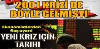 Türkiye Ekonomi Durumu 2019 Dolar Gerçekleri